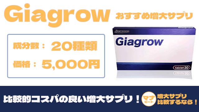 Giaglow